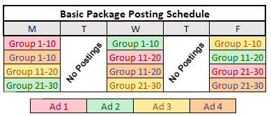 basic package posting schedule